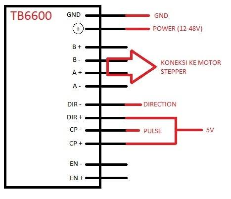 Driver Ship TB6600HG 5A.